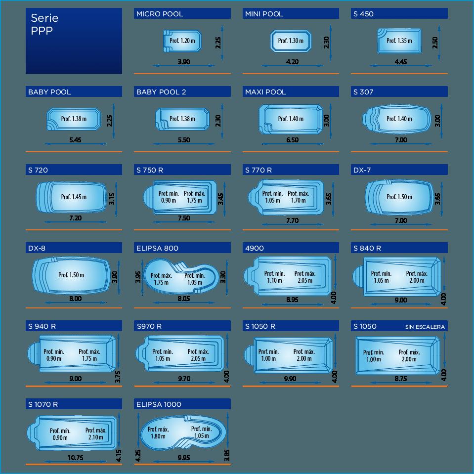 Piscinas prefabricadas de poli ster los mejores precios for Ver modelos de piscinas