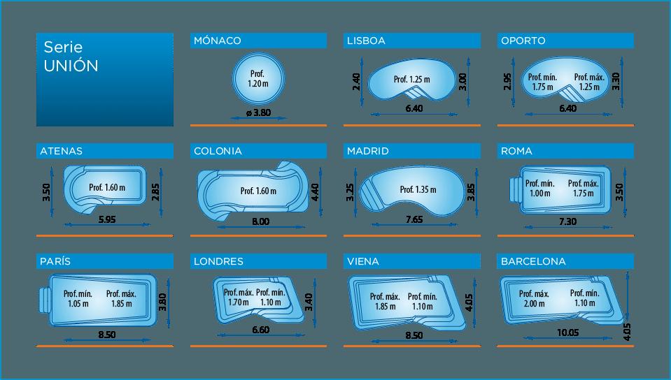 Piscinas prefabricadas de poli ster los mejores precios for Medidas de piscinas de obra